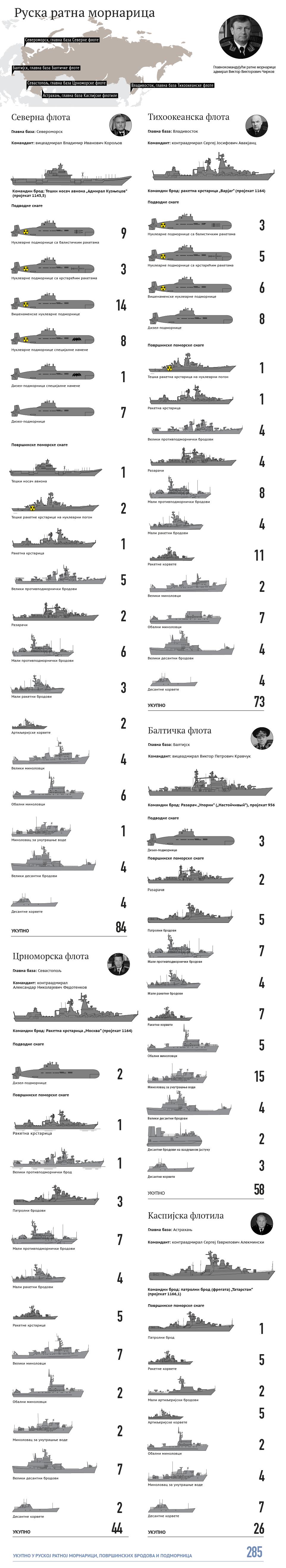 ratna_mornarica_rf