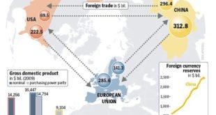 Америчка звона звоне за евром 10
