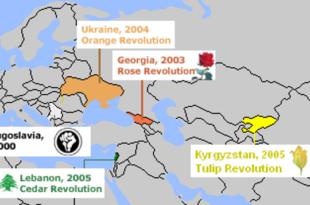 Демократија као профитабилни извозни производ САД са почетком појаве Отпора у Србији