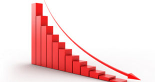 ММФ: привредна стагнација уместо раста 8