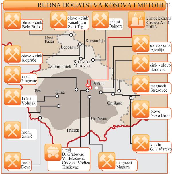 рудна богатства Косова и Метохије