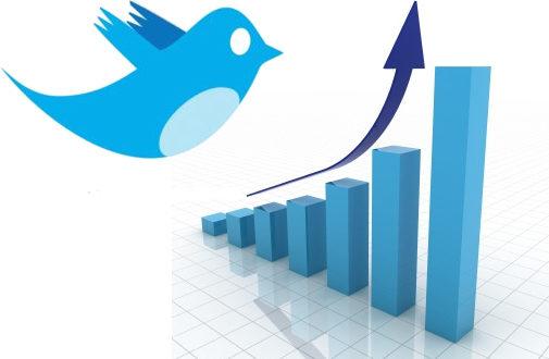 На Твитеру пола милијарде људи 1