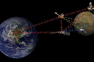 НАСА и ЕСА тестирају космички интернет 1