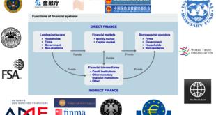Архитектура светског финансијског система тражи промене 13