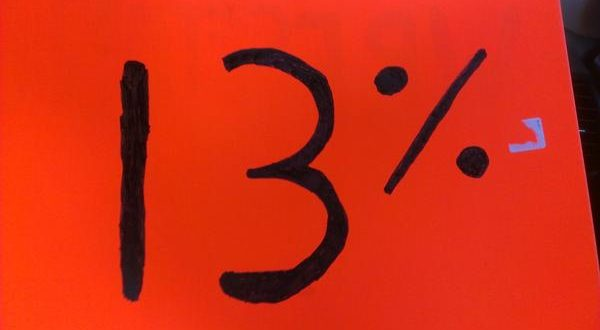 Србија 2012. завршила са највећом инфлацијом у Европи