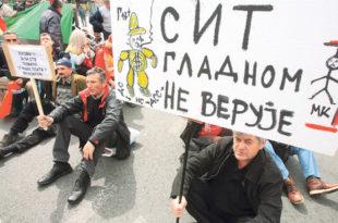 Србија економски неслободна земља