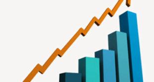Спољни дуг Србије порастао за 704,1 милион евра 1