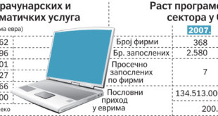 Србија земља пољопривредника и информатичара 11