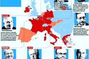 Голдман Сакс диктира немачку политику