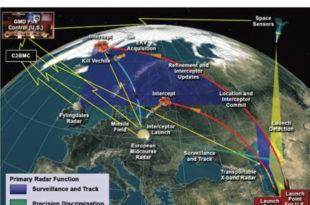 САД одустале од ракетног штита у Источној Европи