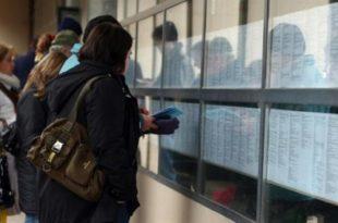 У Србији сваког дана 150 људи изгуби посао