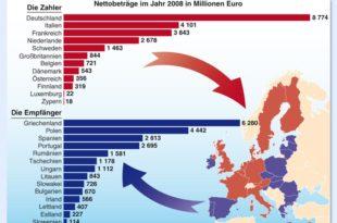 Европска унија без Немачке! 4
