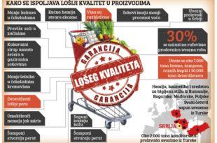 УВАЉУЈУ НАМ СВЕ ШТО СТИГНУ: Србија је депонија шкарт робе из ЕУ!