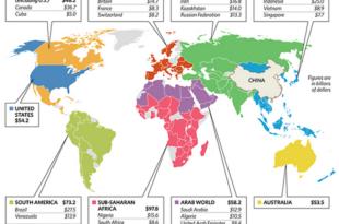 Кина ће бити главни извор глобалног капитала