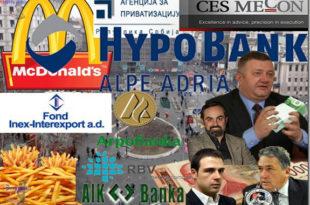 Београд: Српска државна мафија и имовина Инекс-Интерекспорта