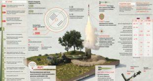 """""""Алмаз-Антеј"""" спрема С-500 за руске снаге Ваздушно-космичке одбране 3"""