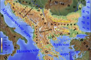 Порекло речи Балкан