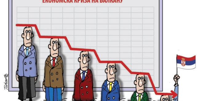 Привредници у Србији стрепе од нове кризе