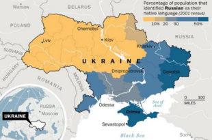 Украјина – центар слома светског поретка 5