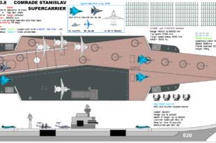 У Санкт Петербургу се ради на три типа носача авиона за Ратну морнарицу РФ 6