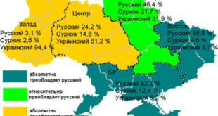КЛИНЦЕВИЧ: Акцијом против истока Украјине руководе западне специјалне службе 3
