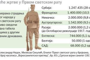 Европска трагедија 1914. и мултиполарни свет 2014. године: историјске поуке