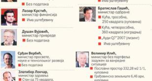 Вучић пука сиротиња (рекао би народ гоља) а Србији обећава куле и градове?!  6