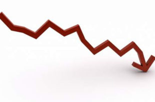РЗС: Пад БДП-а у Србије у другом кварталу 2020. године за 6,5 одсто