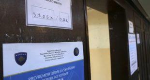 На шиптарским изборима на КиМ: До 15h гласало 27% 8