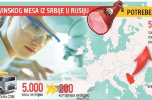 СРАМОТА: Месо за извоз у Русију контаминирано црвима и фекалијама