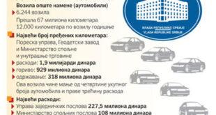Службеним возилима владе о народном трошку 1.675 пута око Земље 4