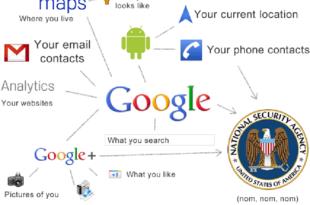 Интернет - под пуном контролом обавештајних служби