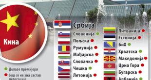 ЕВРОПСКИ ПАЋЕНИЦИ: Бриселу сада смета и самит коју организује Кина у Београду! 7