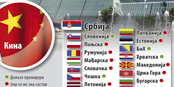 ЕВРОПСКИ ПАЋЕНИЦИ: Бриселу сада смета и самит коју организује Кина у Београду! 1