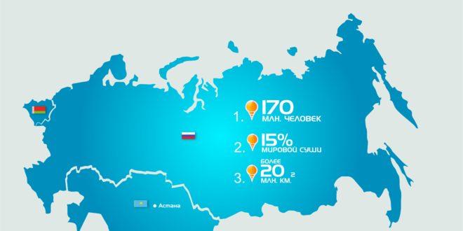 Усаглашен текст Споразума о слободној трговини између Србије и Евроазијске економске уније 1