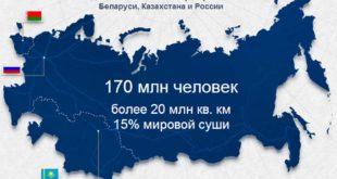 Русија ратификовала споразум о слободној трговини Евроазијске економске уније и Србије