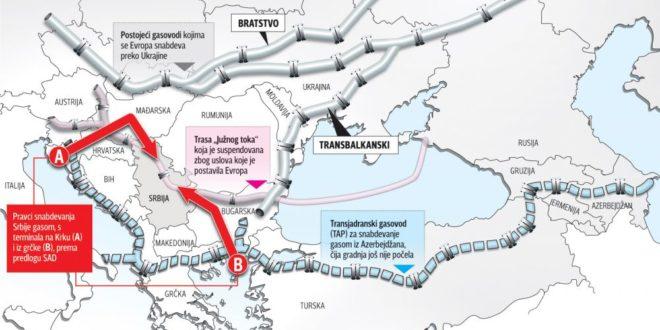 АМЕРИЧКА БУДАЛАШТИНА! Србији не може гас од Русије али ево вам амерички гас преко УСТАШИЈЕ?! 1