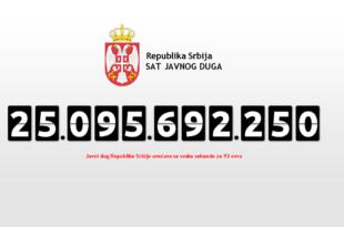 Србија је због аматеризма власти у управљању јавним дугом буквално бацила милијарде евра!