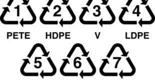 ОПРЕЗ! Обратите пажњу на ознаке на пластичним флашама и амбалажи 3