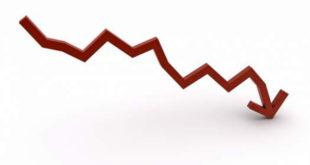 Убрзање или раст БДП ни 2,5%