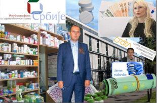 Ко је украо 10 милиона евра у пљачкашком пројекту тендера за набавку лекова?