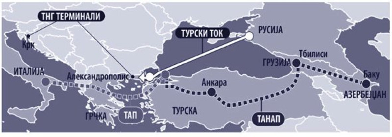 TAP-TANAP-Turski tok