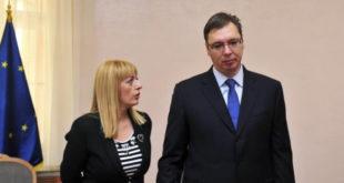 """Вучић и """"експерти"""" не знају да управљају новцем: Европска унија блокирала 20 милиона евра 12"""