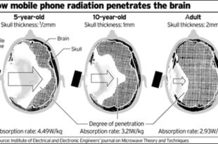 Како паметни телефони утичу на здравље