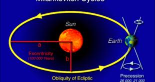 """Научник из НАСА открио """"топлу воду"""" илити """"Миланковићеве циклусе"""": Туче око хране, земљотреси и зима дуга 30 година (видео)"""