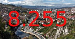 Заборављени геноцид: Током рата у Сарајеву је убијено најмање 8.255 Срба 9