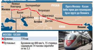 Почиње изградња брзе пруге Москва-Пекинг дугачке 7.000 км 5