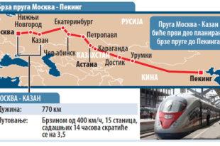 Почиње изградња брзе пруге Москва-Пекинг дугачке 7.000 км
