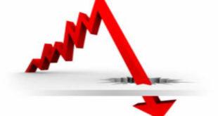 Индустријска производња у јануару у Србији 5,5 одсто мања него пре годину дана 3