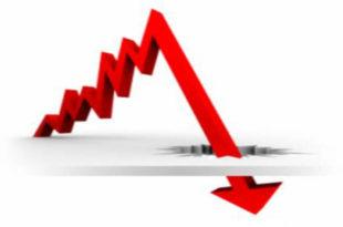 Индустријска производња у јануару у Србији 5,5 одсто мања него пре годину дана